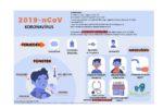 Thumbnail for the post titled: Tájékoztatás a Koronavírusról